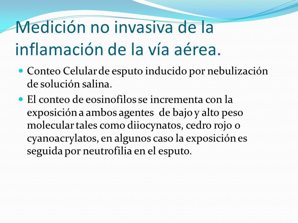 Medición no invasiva de la inflamación de la vía aérea. Conteo Celular de esputo inducido por nebulización de solución salina. El conteo de eosinofilo