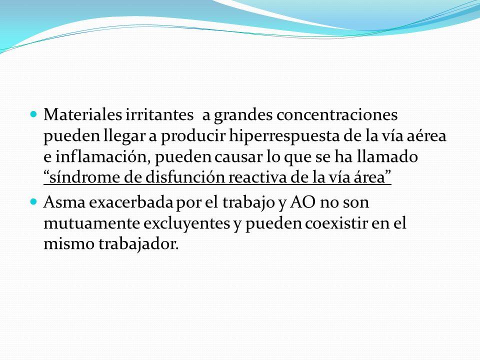 Síndrome de disfunción reactiva de la vía aérea Table 1 Diagnostic Criteria for RADS, the Best-Defined Form of Irritant-Induced Asthma** 1.