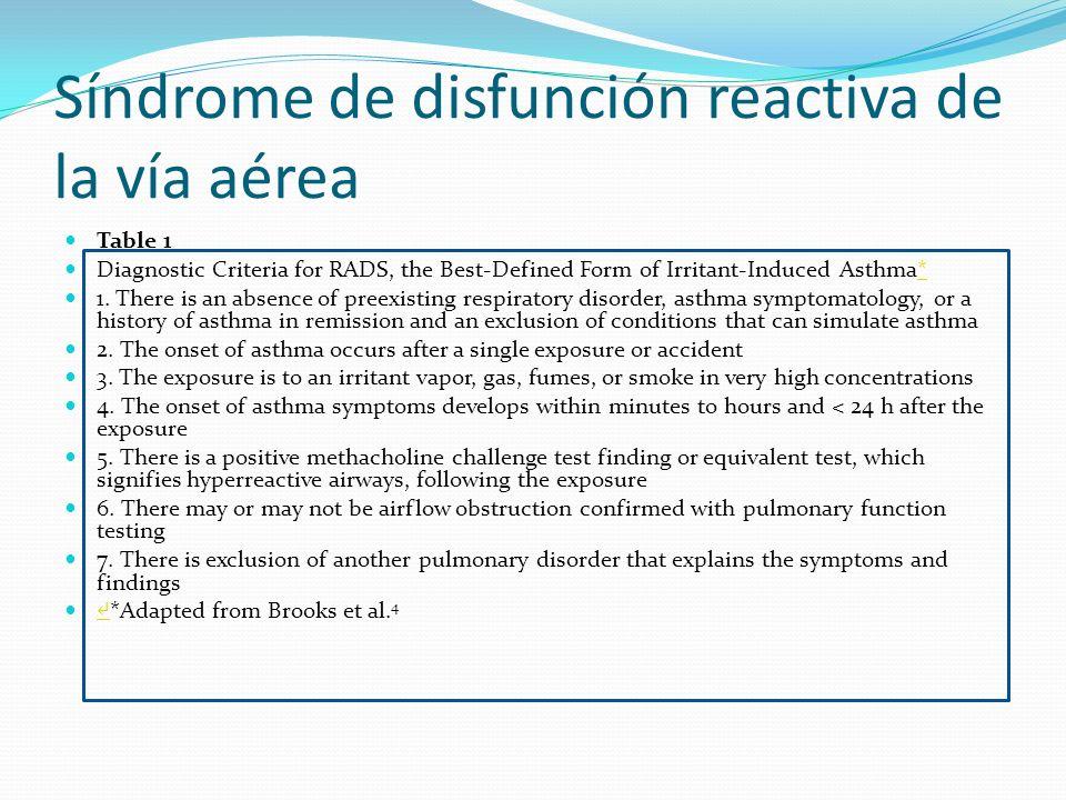 Pacientes no asmáticos no presentan cambios inflamatorios en la vía aérea.