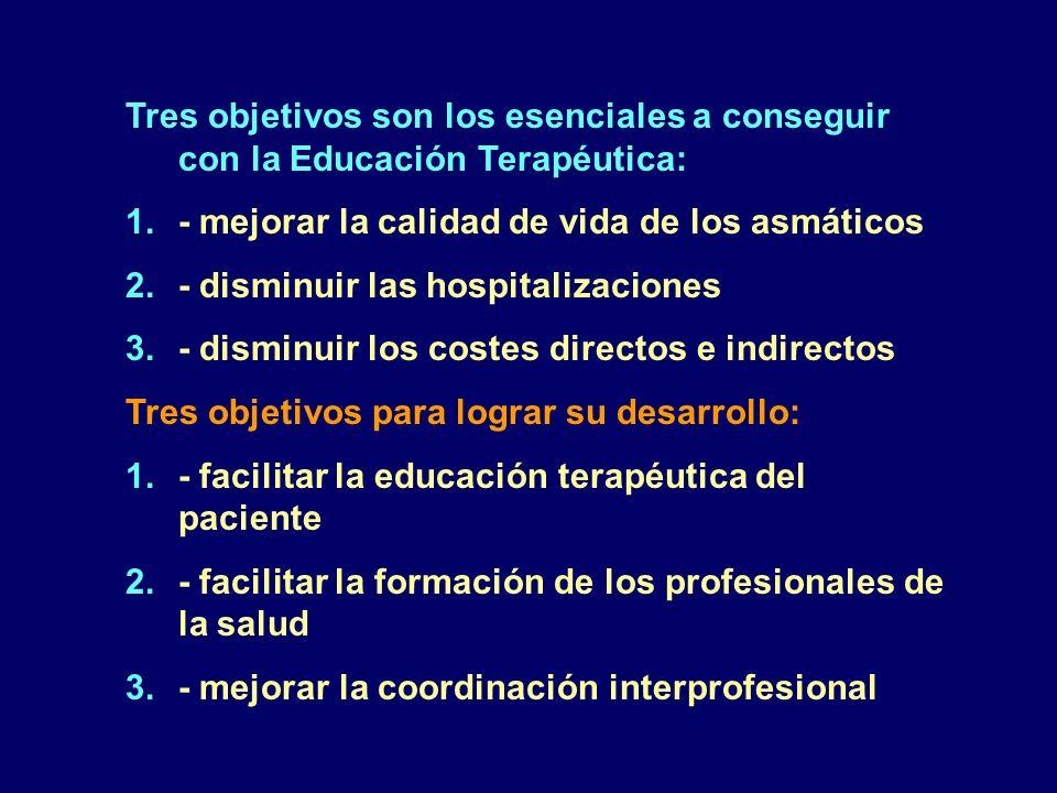 Tres objetivos son los esenciales a conseguir con la Educación Terapéutica: 1.- mejorar la calidad de vida de los asmáticos 2.- disminuir las hospital