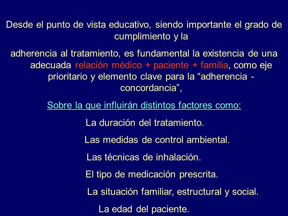 Factores relacionados con la falta de apego a los medicamentos de los pacientes asmáticos Factores del paciente, edad muy joven.