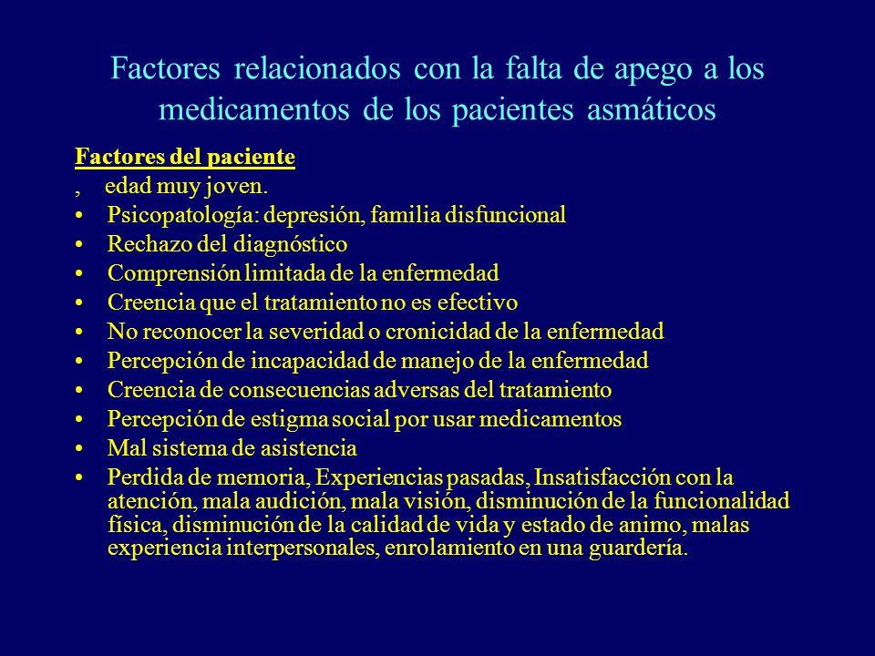 Factores relacionados con la enfermedad Síntomas intermitentes, variables y reversibles.