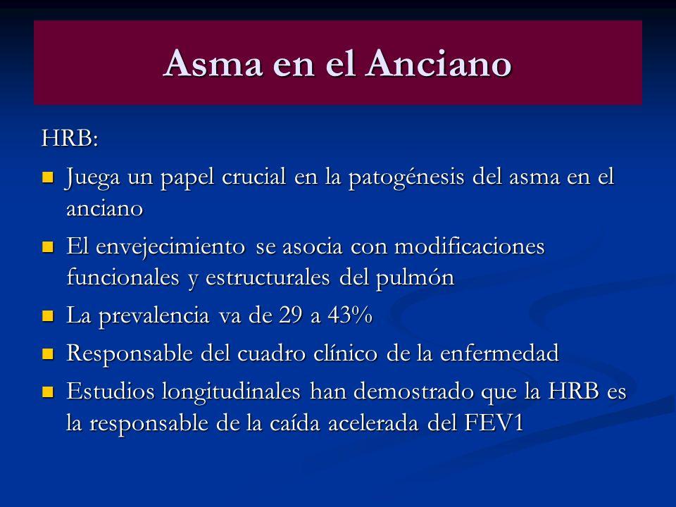 Asma en el Anciano HRB: Juega un papel crucial en la patogénesis del asma en el anciano Juega un papel crucial en la patogénesis del asma en el ancian
