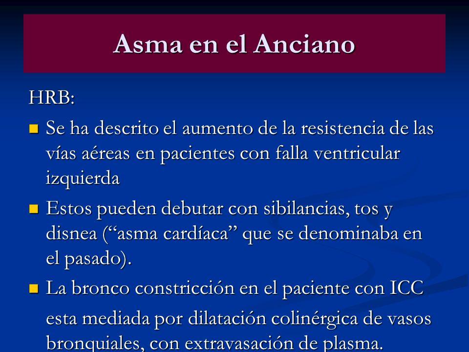 Asma en el Anciano HRB: Se ha descrito el aumento de la resistencia de las vías aéreas en pacientes con falla ventricular izquierda Se ha descrito el