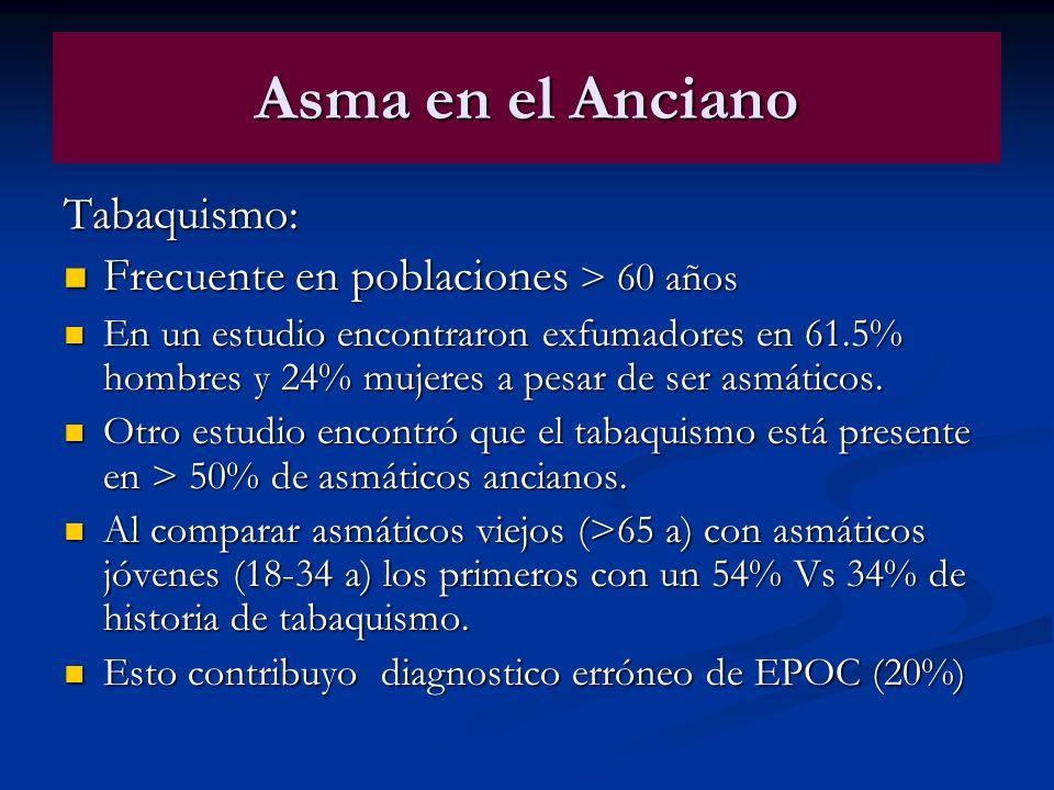 Asma en el Anciano Tabaquismo: Frecuente en poblaciones > 60 años Frecuente en poblaciones > 60 años En un estudio encontraron exfumadores en 61.5% ho