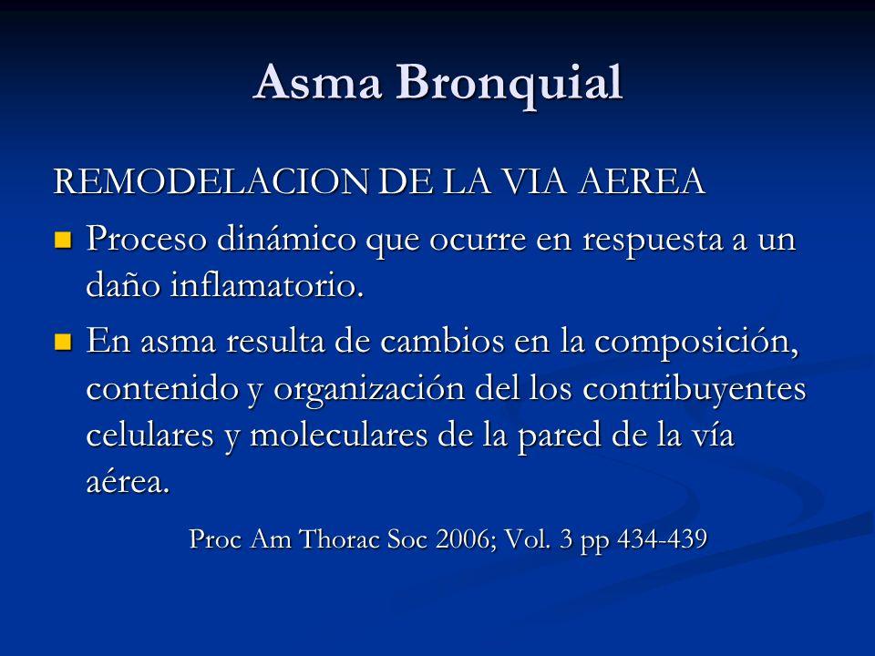 Asma Bronquial REMODELACION DE LA VIA AEREA Proceso dinámico que ocurre en respuesta a un daño inflamatorio. Proceso dinámico que ocurre en respuesta