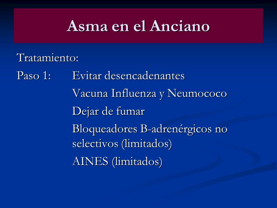Asma en el Anciano Tratamiento: Paso 1: Evitar desencadenantes Vacuna Influenza y Neumococo Dejar de fumar Bloqueadores B-adrenérgicos no selectivos (