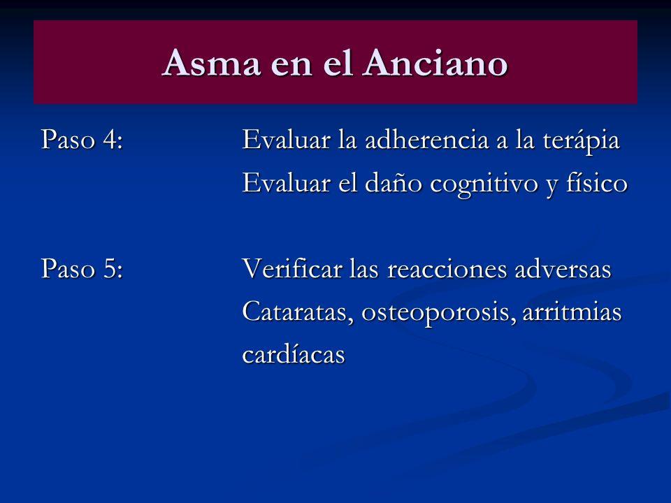 Asma en el Anciano Paso 4:Evaluar la adherencia a la terápia Evaluar el daño cognitivo y físico Paso 5:Verificar las reacciones adversas Cataratas, os