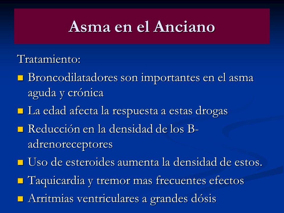 Asma en el Anciano Tratamiento: Broncodilatadores son importantes en el asma aguda y crónica Broncodilatadores son importantes en el asma aguda y crón