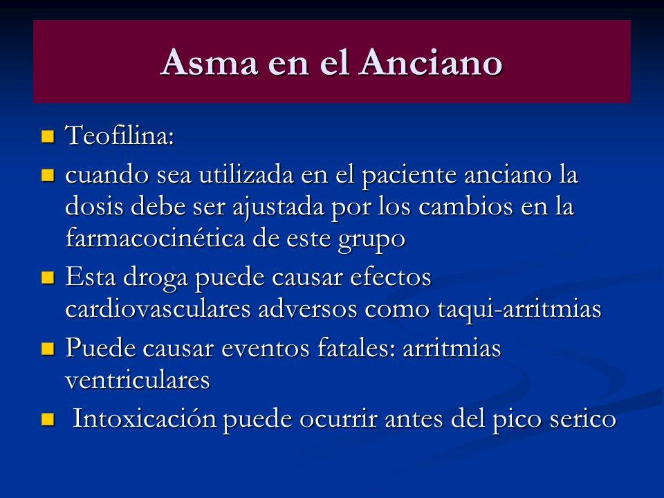 Asma en el Anciano Teofilina: Teofilina: cuando sea utilizada en el paciente anciano la dosis debe ser ajustada por los cambios en la farmacocinética