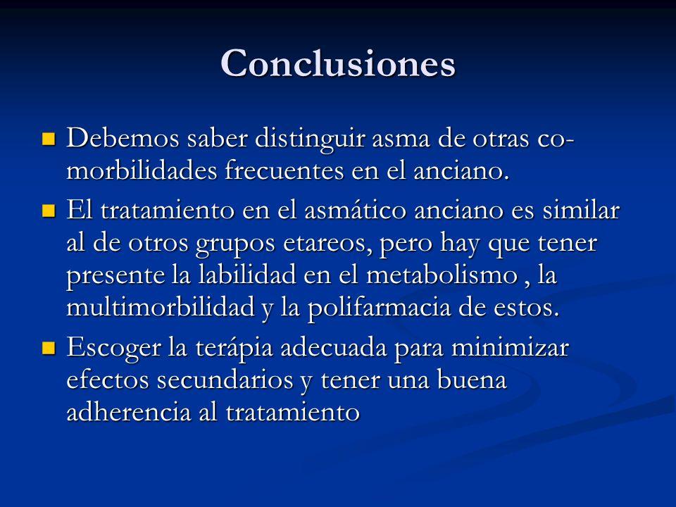 Conclusiones Debemos saber distinguir asma de otras co- morbilidades frecuentes en el anciano. Debemos saber distinguir asma de otras co- morbilidades