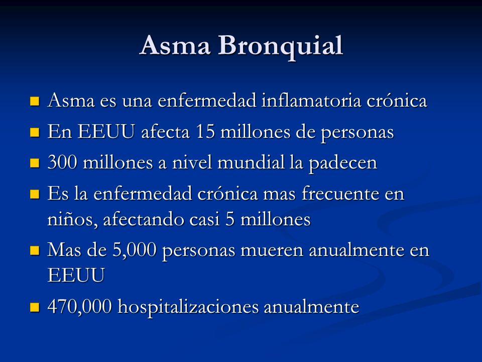Asma Bronquial Asma es una enfermedad inflamatoria crónica Asma es una enfermedad inflamatoria crónica En EEUU afecta 15 millones de personas En EEUU
