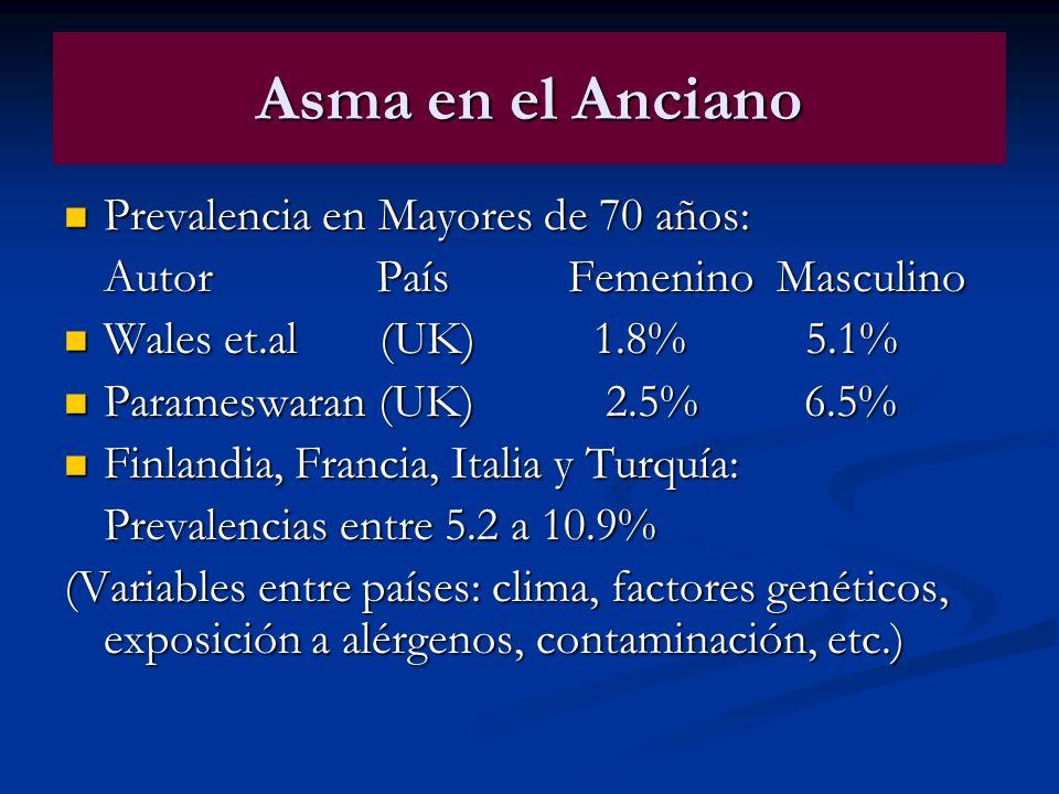 Asma en el Anciano Prevalencia en Mayores de 70 años: Prevalencia en Mayores de 70 años: Autor País Femenino Masculino Wales et.al (UK)1.8%5.1% Wales