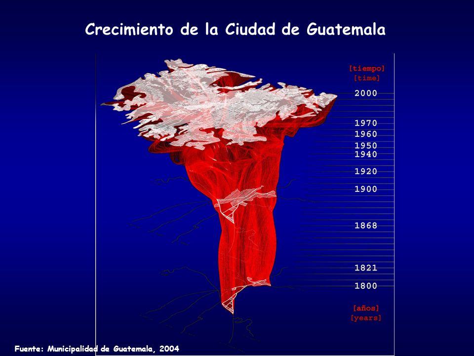 Crecimiento de la Ciudad de Guatemala Fuente: Municipalidad de Guatemala, 2004