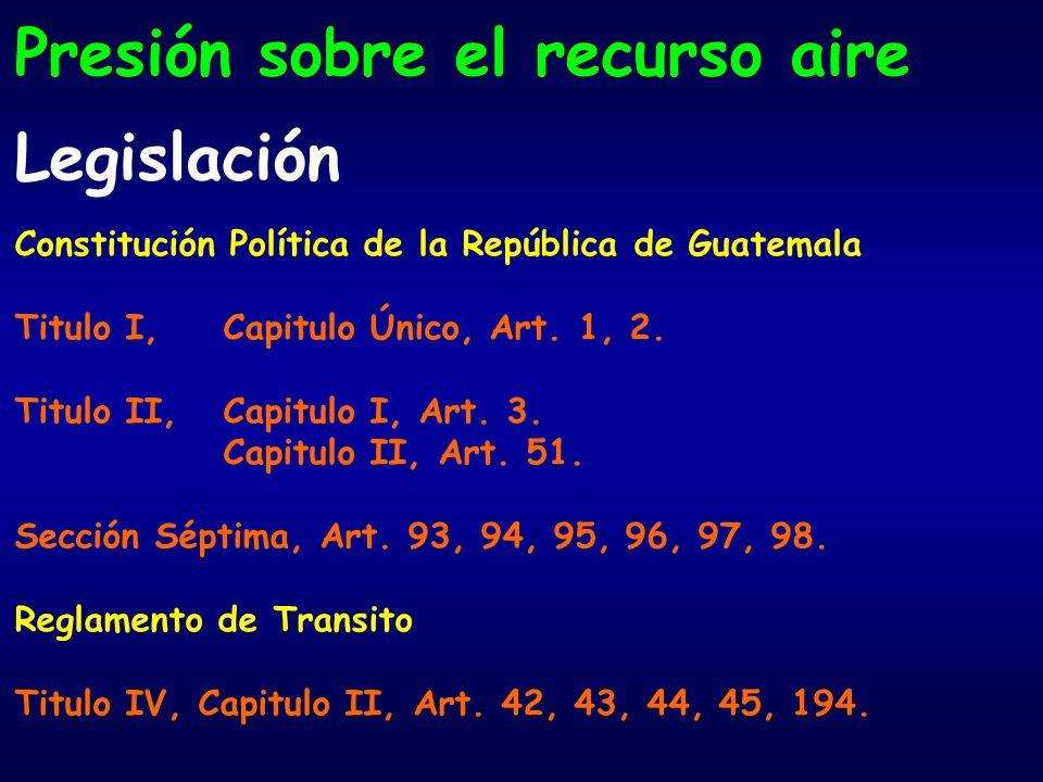 Presión sobre el recurso aire Legislación Constitución Política de la República de Guatemala Titulo I, Capitulo Único, Art.