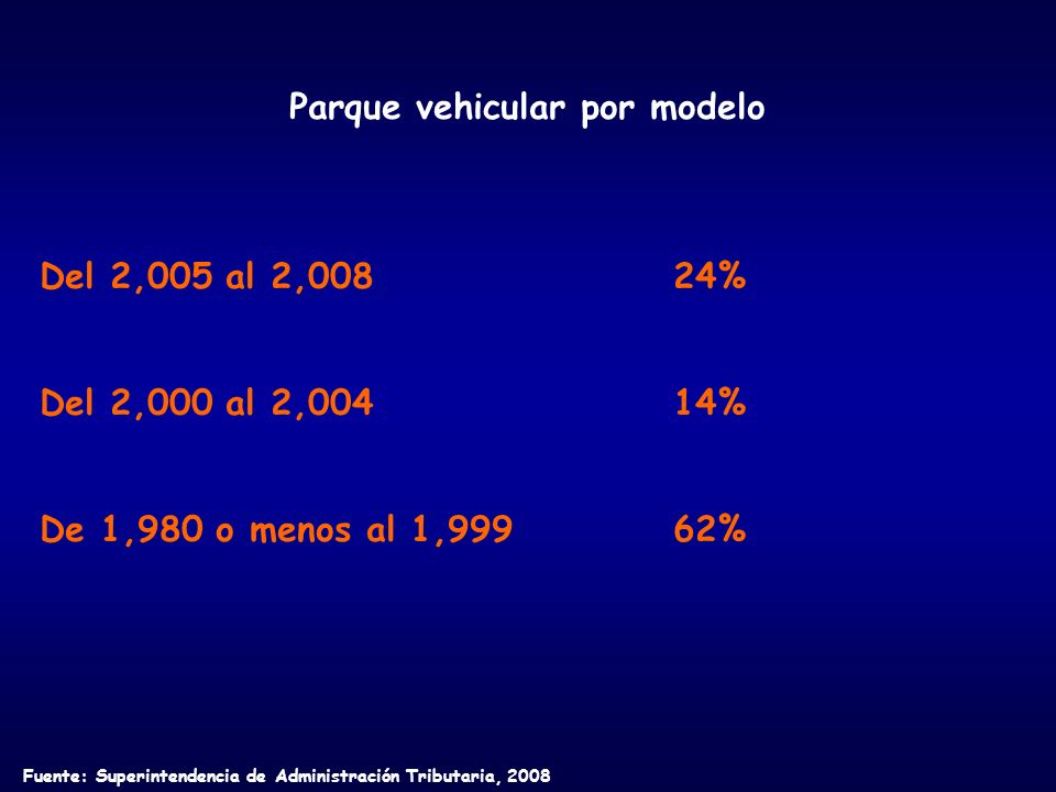 Parque vehicular por modelo Del 2,005 al 2,00824% Del 2,000 al 2,00414% De 1,980 o menos al 1,99962% Fuente: Superintendencia de Administración Tributaria, 2008