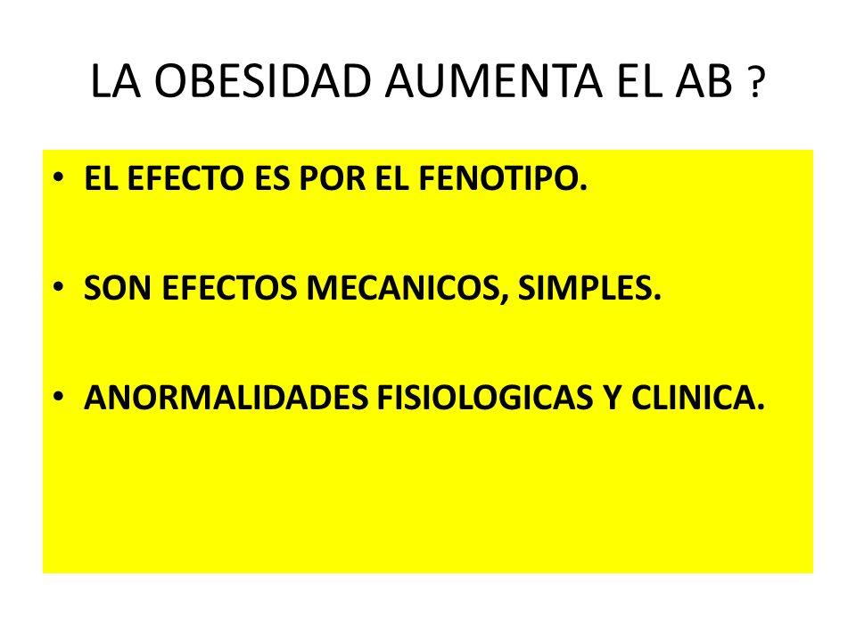 LA OBESIDAD AUMENTA EL AB ? EL EFECTO ES POR EL FENOTIPO. SON EFECTOS MECANICOS, SIMPLES. ANORMALIDADES FISIOLOGICAS Y CLINICA.