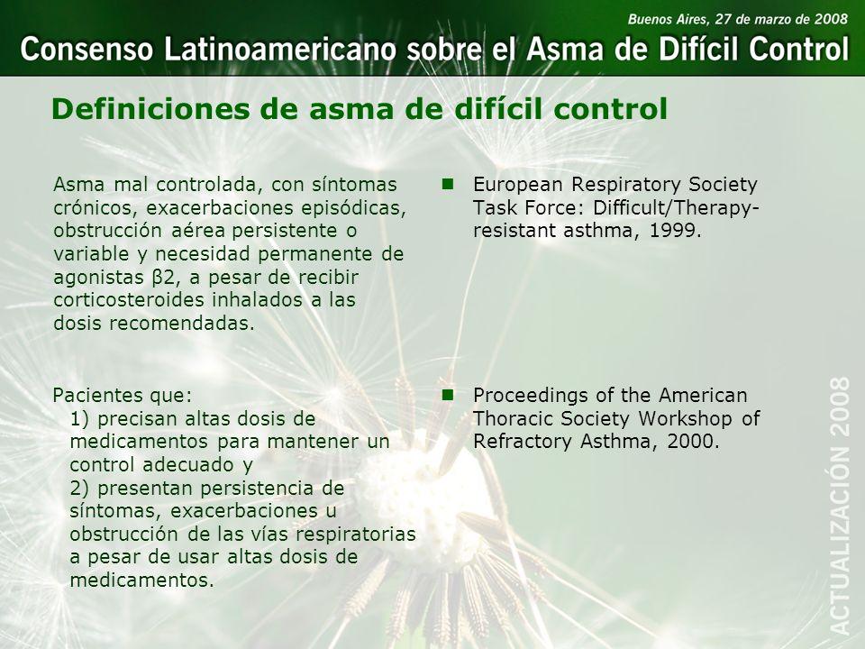 Asma mal controlada, con síntomas crónicos, exacerbaciones episódicas, obstrucción aérea persistente o variable y necesidad permanente de agonistas β2