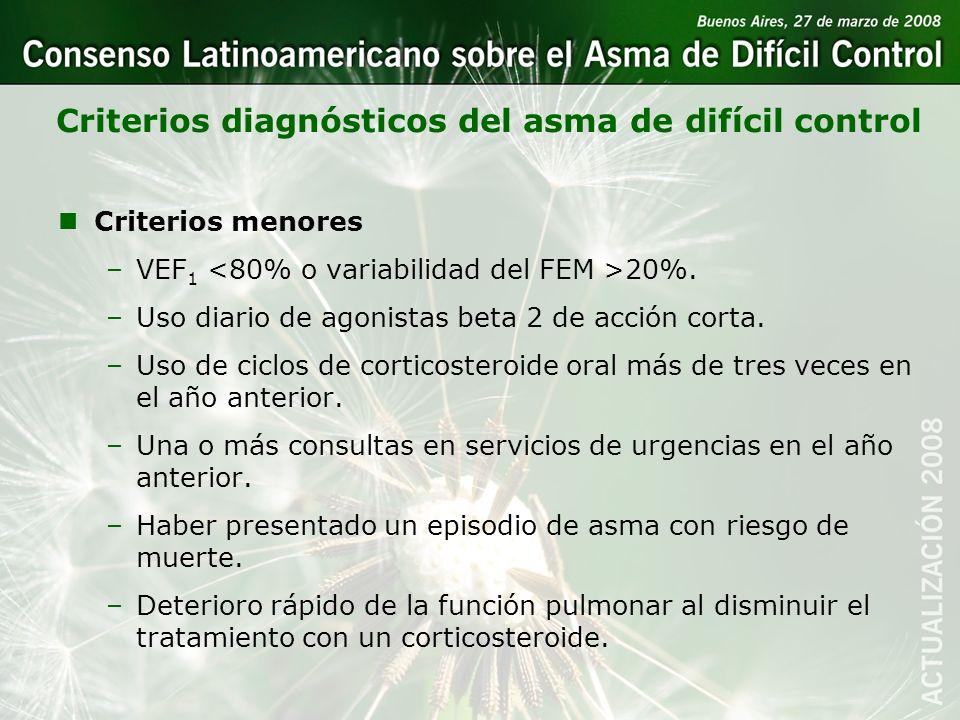 Criterios diagnósticos del asma de difícil control nCriterios menores –VEF 1 20%. –Uso diario de agonistas beta 2 de acción corta. –Uso de ciclos de c