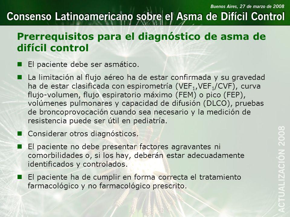 Prerrequisitos para el diagnóstico de asma de difícil control nEl paciente debe ser asmático. nLa limitación al flujo aéreo ha de estar confirmada y s