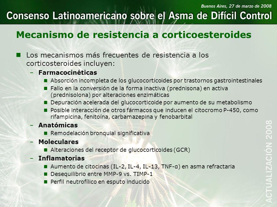 Mecanismo de resistencia a corticoesteroides nLos mecanismos más frecuentes de resistencia a los corticosteroides incluyen: –Farmacocinéticas nAbsorci