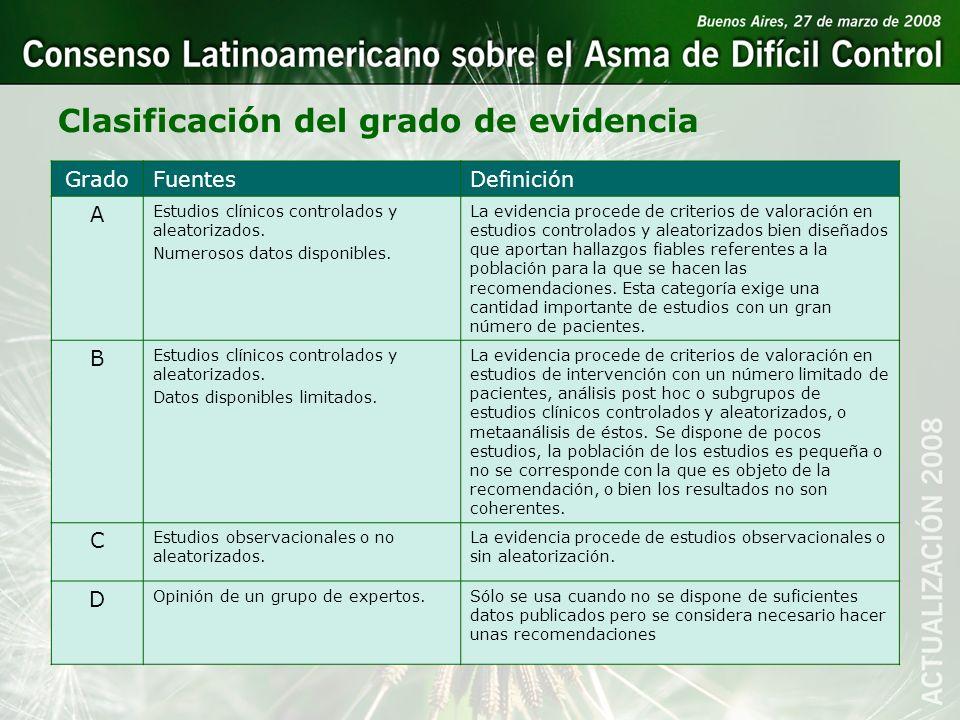 Clasificación del grado de evidencia GradoFuentesDefinición A Estudios clínicos controlados y aleatorizados. Numerosos datos disponibles. La evidencia