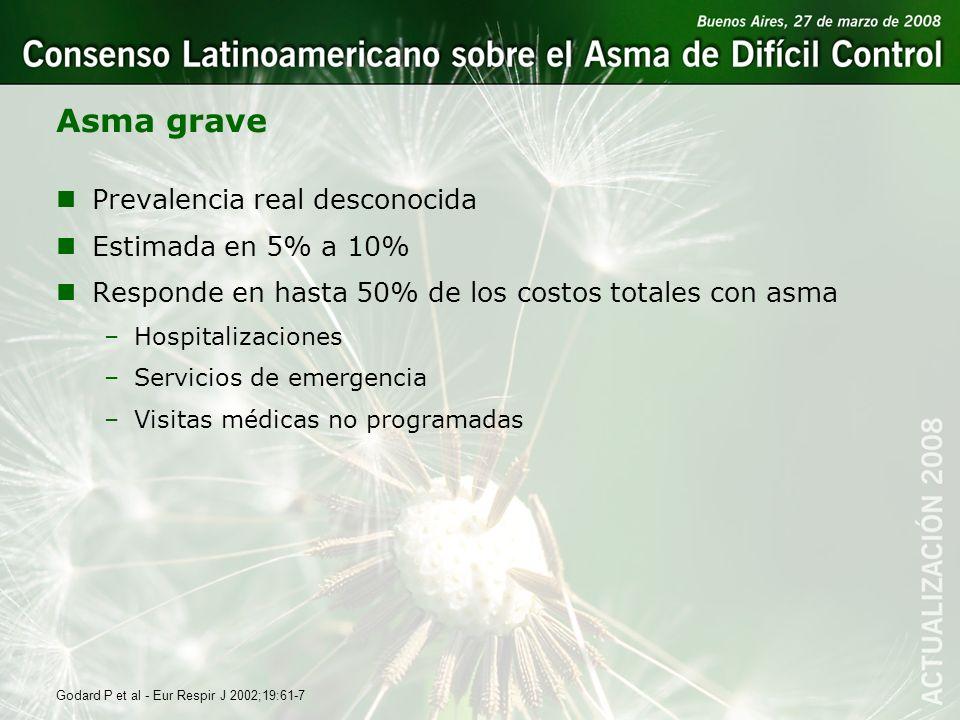 Asma grave nPrevalencia real desconocida nEstimada en 5% a 10% nResponde en hasta 50% de los costos totales con asma –Hospitalizaciones –Servicios de