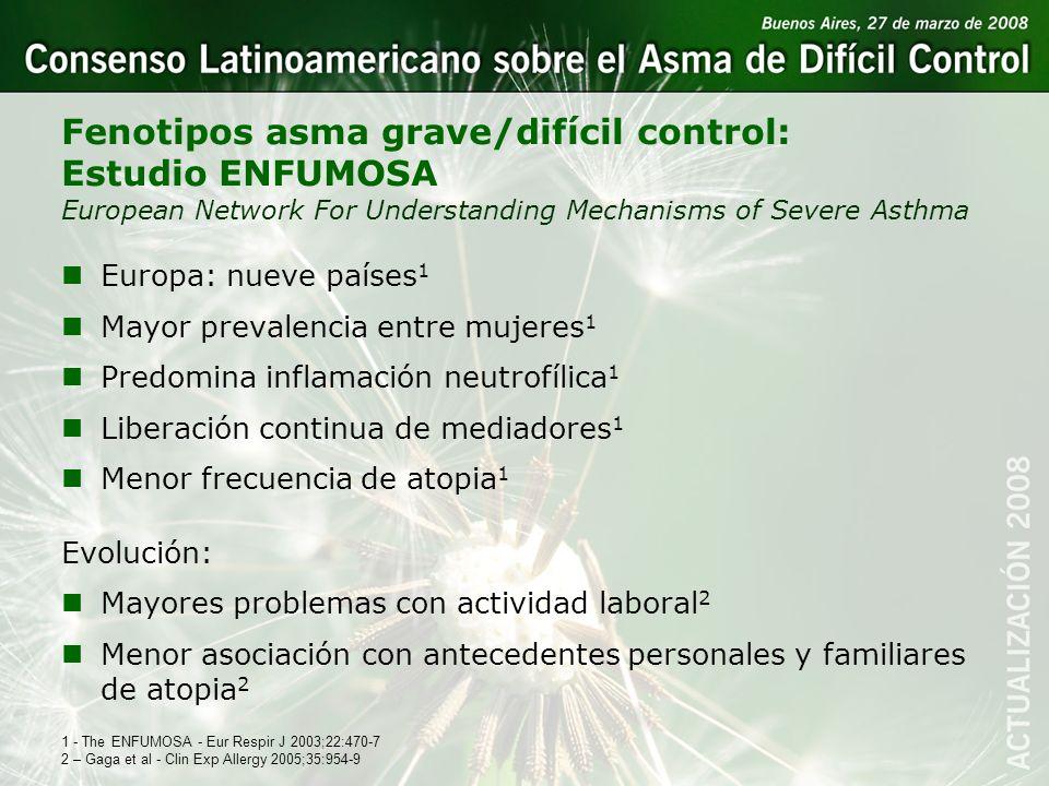 Fenotipos asma grave/difícil control: Estudio ENFUMOSA European Network For Understanding Mechanisms of Severe Asthma nEuropa: nueve países 1 nMayor p