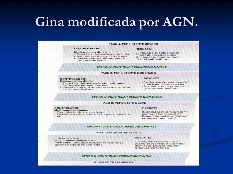 Gina modificada por AGN.