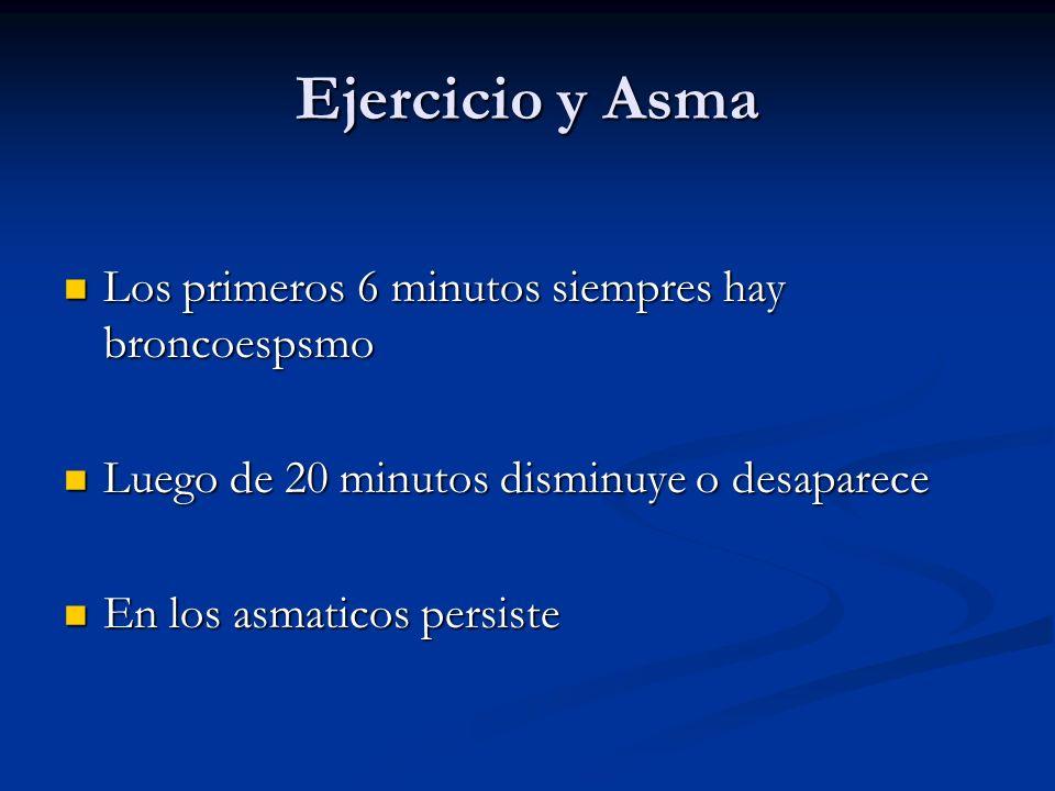 Ejercicio y Asma Los primeros 6 minutos siempres hay broncoespsmo Los primeros 6 minutos siempres hay broncoespsmo Luego de 20 minutos disminuye o des