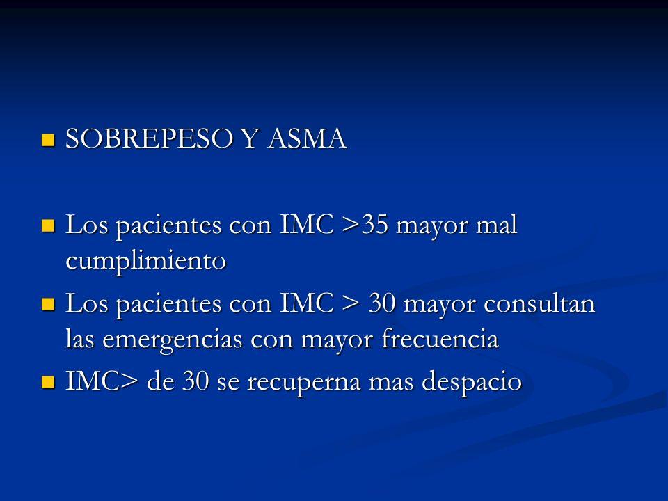 SOBREPESO Y ASMA SOBREPESO Y ASMA Los pacientes con IMC >35 mayor mal cumplimiento Los pacientes con IMC >35 mayor mal cumplimiento Los pacientes con