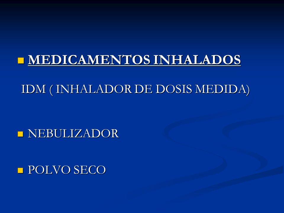 IDM ( INHALADOR DE DOSIS MEDIDA) MEDICAMENTOS INHALADOS MEDICAMENTOS INHALADOS NEBULIZADOR NEBULIZADOR POLVO SECO POLVO SECO
