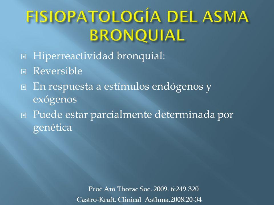Hiperreactividad bronquial: Reversible En respuesta a estímulos endógenos y exógenos Puede estar parcialmente determinada por genética Proc Am Thorac