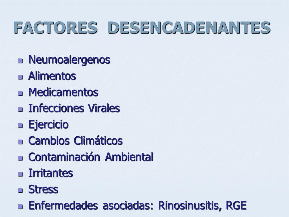 FACTORES DESENCADENANTES Neumoalergenos Neumoalergenos Alimentos Alimentos Medicamentos Medicamentos Infecciones Virales Infecciones Virales Ejercicio