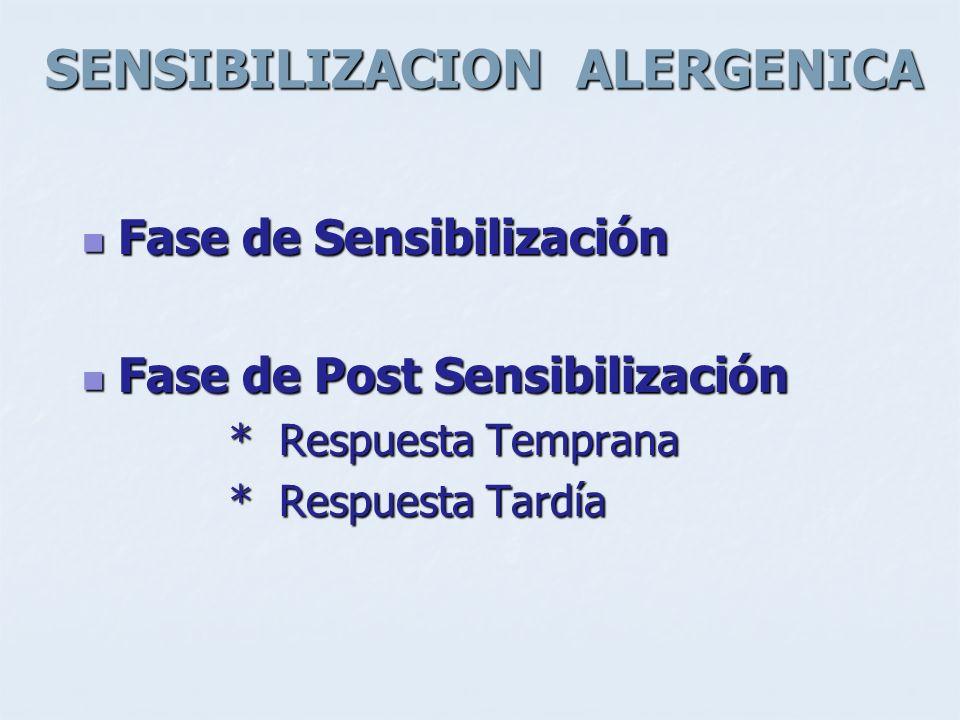 SENSIBILIZACION ALERGENICA Fase de Sensibilización Fase de Sensibilización Fase de Post Sensibilización Fase de Post Sensibilización * Respuesta Tempr