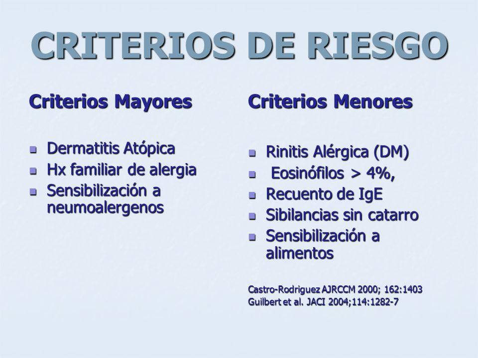 CRITERIOS DE RIESGO Criterios Mayores Dermatitis Atópica Dermatitis Atópica Hx familiar de alergia Hx familiar de alergia Sensibilización a neumoalerg