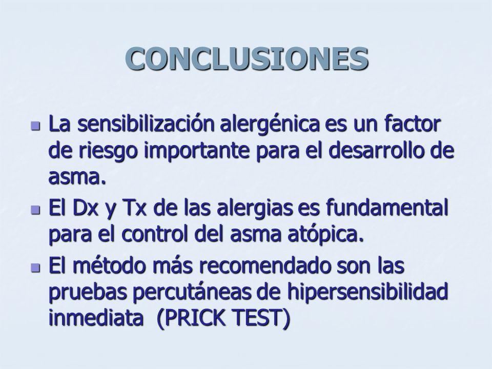 CONCLUSIONES La sensibilización alergénica es un factor de riesgo importante para el desarrollo de asma. La sensibilización alergénica es un factor de