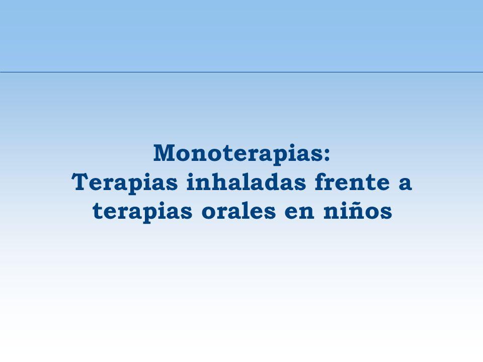 Monoterapias: Terapias inhaladas frente a terapias orales en niños