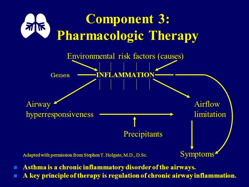 Asma Enfermedad descrita por los síntomas producto de: Inflamación de la vía aérea Grados variables de obstrucción de las vías aéreas Hiperreactividad bronquial Hipersecreción bronquial Hipertrofia de músculo liso Componente genético Resistencia selectiva a medicamentos