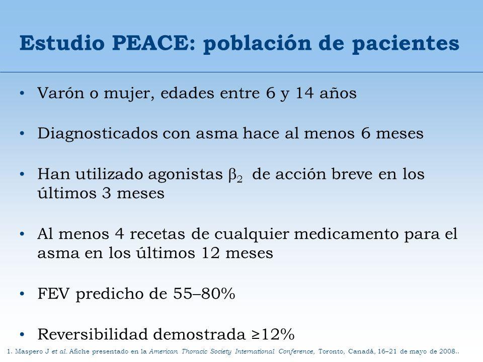 Estudio PEACE: población de pacientes Varón o mujer, edades entre 6 y 14 años Diagnosticados con asma hace al menos 6 meses Han utilizado agonistas 2