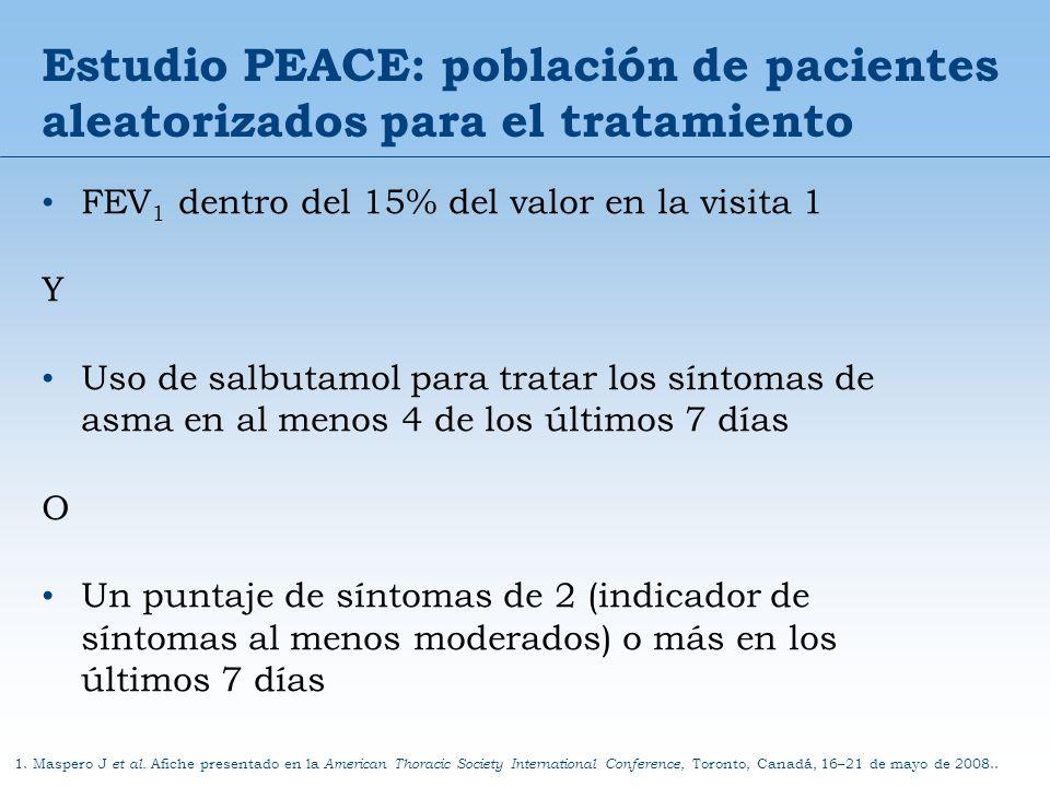 Estudio PEACE: población de pacientes aleatorizados para el tratamiento FEV 1 dentro del 15% del valor en la visita 1 Y Uso de salbutamol para tratar