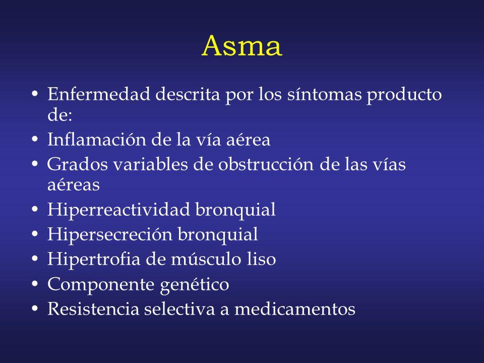 Asma Enfermedad descrita por los síntomas producto de: Inflamación de la vía aérea Grados variables de obstrucción de las vías aéreas Hiperreactividad