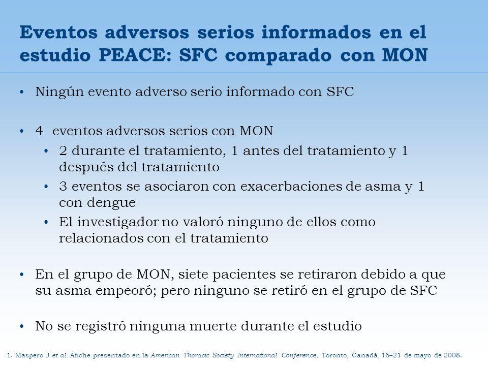 Eventos adversos serios informados en el estudio PEACE: SFC comparado con MON Ningún evento adverso serio informado con SFC 4 eventos adversos serios