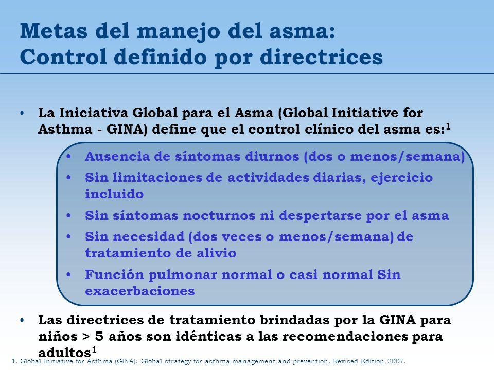 Evaluación del control del asma Es importante detectar tempranamente la pérdida de control del asma: 1 Permite administrar una terapia profiláctica eficaz antes que se manifiesten los síntomas Permite determinar la dosis mínima eficaz de tratamiento Se usan herramientas de evaluación de asma para vigilar su control y detectar exacerbaciones antes que se alteren los parámetros funcionales y aparezcan los síntomas 1 Existen varios retos cuando se evalúa el control del asma en niños: 2 La selección de medidas significativas para evaluar los síntomas La poca correlación entre los síntomas informados por los sujetos o bien por los padres y por el niño 1.