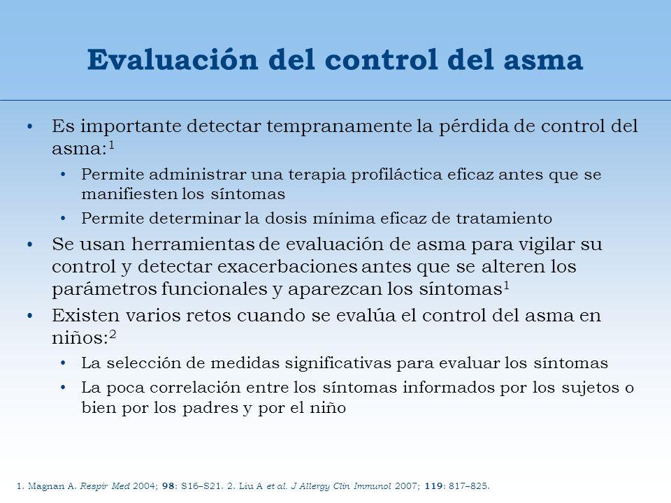 Evaluación del control del asma Es importante detectar tempranamente la pérdida de control del asma: 1 Permite administrar una terapia profiláctica ef