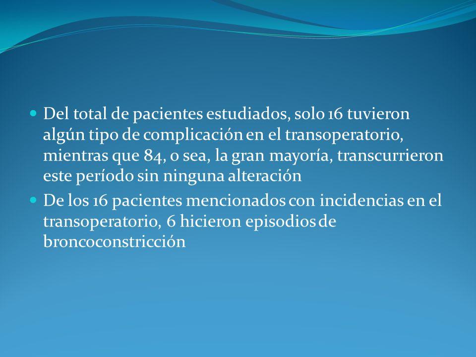 Del total de pacientes estudiados, solo 16 tuvieron algún tipo de complicación en el transoperatorio, mientras que 84, o sea, la gran mayoría, transcu