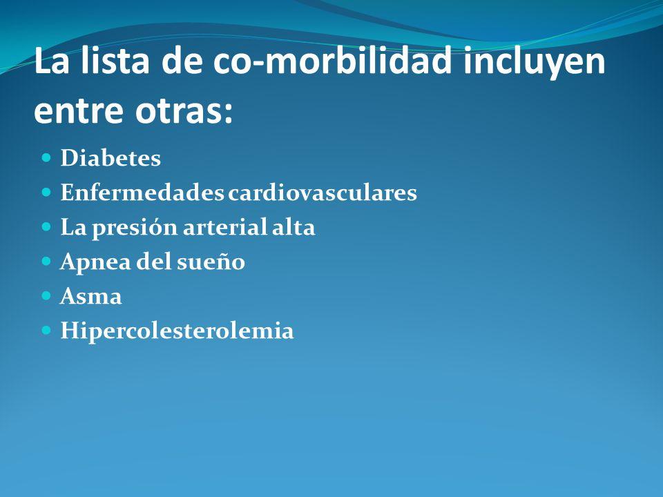 La lista de co-morbilidad incluyen entre otras: Diabetes Enfermedades cardiovasculares La presión arterial alta Apnea del sueño Asma Hipercolesterolem