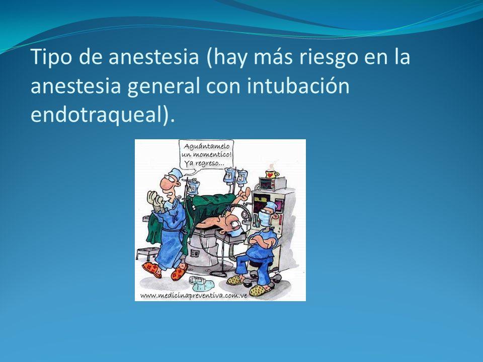 Tipo de anestesia (hay más riesgo en la anestesia general con intubación endotraqueal).