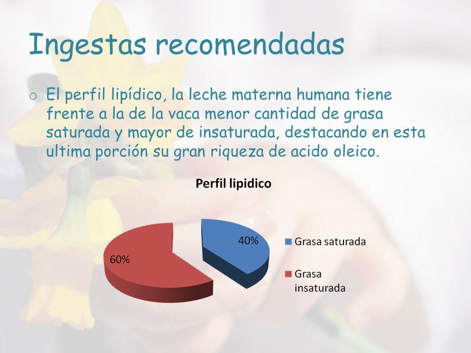 Alimentación complementaria (beikost) Recomendaciones respecto a la alimentación complementaria Tendrá en cuenta el ambiente sociocultural de la familia, la actitud de los padres y la calidad de la relación madre-hijo.