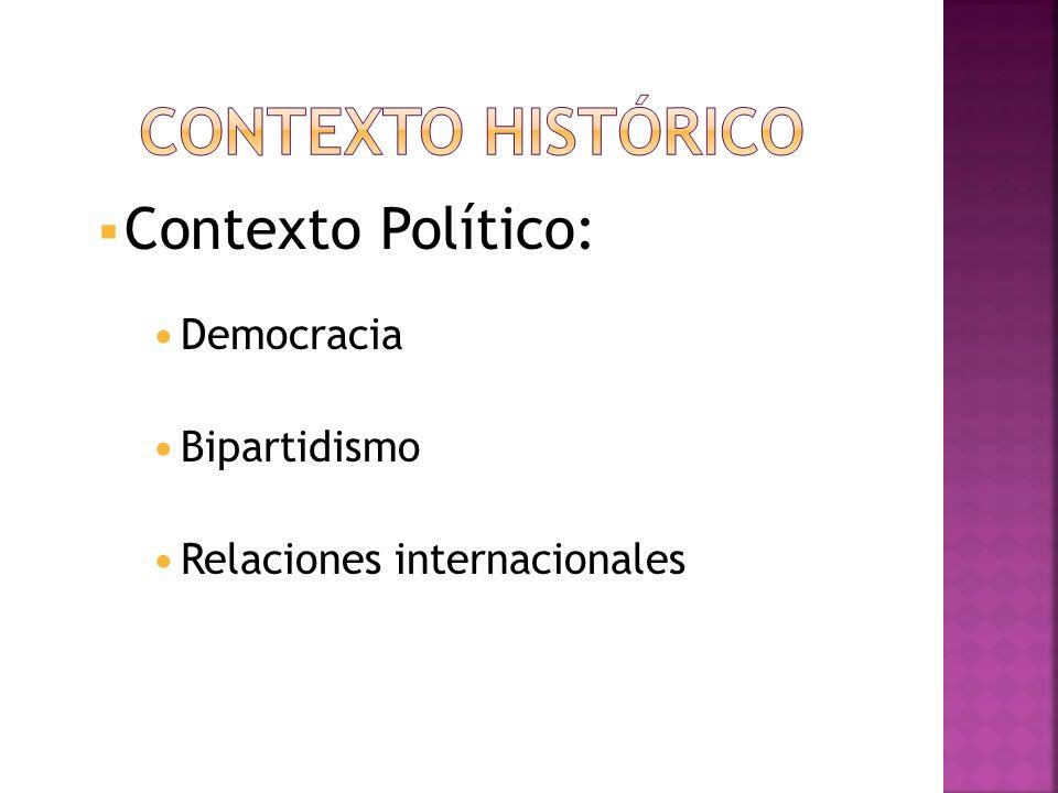 Contexto Político: Democracia Bipartidismo Relaciones internacionales